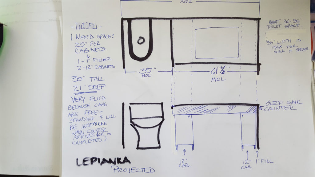 interior design blueprints for bathroom remodel